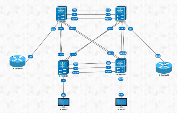 Cisco Aci Lab Online
