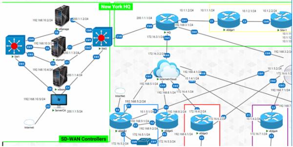 Cisco Sd Wan Virtual Lab